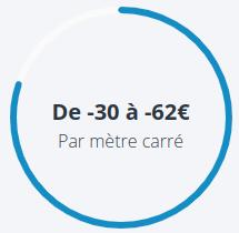 isolation_par_exterieur_30-62eur_mettre_carre.png